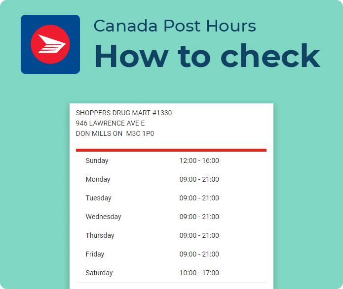 canada post opening hours