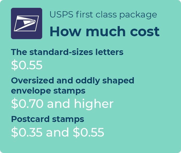 usps first class package rates